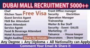 Front Desk Job Salary by Dubai Mall Job Salary Archives This Job