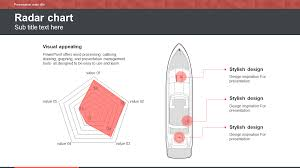 Floor Plan Template Powerpoint by 100 Waterfall Chart Powerpoint Template Waterfall Model