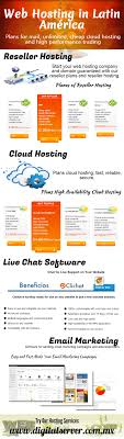 I Usually Get Asked About Finding The Best Website Hosting That's ... Best Web Hosting 2017 Review Youtube Dot5hosting What Do Client Reviews Say In 2018 Top 10 Cheap And Hostings In Now Siteground Hosting Review For Starters Small Wordpress Comparison Companies 2016 Picks Comparisons 5 Best Web Provider 7 Sites Company Bd Bangladesh Searching Video Dailymotion Services Performance Tests