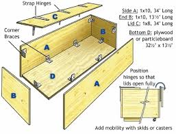how to build a large toy box wooden furniture plans