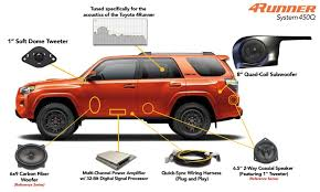 4runner | OEM Audio Plus | Trd Pro | Pinterest | Trucks, Oem And ...