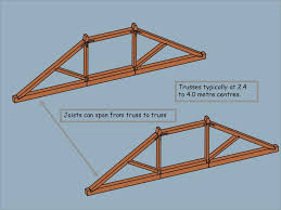 100 Exposed Joists Queen Post Truss Queen Post Trusses Are Not Common In Modern