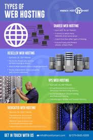 Types Of Web Hosting Infographics By Hostitsmart.com | Shared ... Infographic Shared Vs Vps Dicated Cloud Hosting What Is Web Unlimited Youtube Channel Updated Bluewater Business Promotions Best 2017 Srikar Srinivasula Medium The Services Of 2018 Publishing Solutions Hub In How Would Clients Review 7 Tips Memilih Tercepat Dan Termurah Di Indonesia Jupiter Website Design Top 10 Free Website With No Ads For 2014