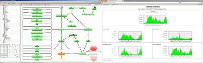 SNMP Sweep Solarwinds Free Network Tools | Gigih Forda Nama - An ... Resource Center Solarwinds Cfiguracion De Ip Sla Youtube Pci Dss Compliance Tools Management Software For It Inventory Hdware Migrated Report Writer Reports Missing From The Orion Web Console Solarwinds Vs Nagios Bandwidth Network Monitoring Review Netflow Traffic Analyzer 3100 Servicenow Integration Npm Sam Manage Change And Avoid Costly Errors With Address Sevone Performance Monitors Compared
