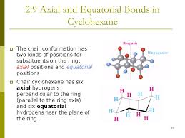 Chair Conformations Of Cyclohexane by Iran University Of Science U0026 Technology Ppt Download