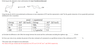 Chair Conformation Of Cyclohexane by Chemistry Archive June 02 2015 Chegg Com