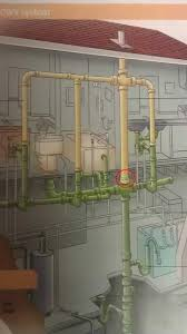 Sink Gurgles But Drains Fine by Moaning Plumbing