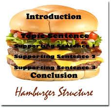 Hamburger Template Printable Paragraph Essay Top Writing Help Newspaper Obituary Free