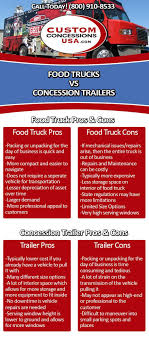 Food Inspiration - Food Trucks Vs. Food Trailers | Pinterest | Food ... Heres How Much It Really Costs To Start A Food Truck Up Much Does Cost Start Vibiraem Cost Spreadsheet Examples Storage Calculator To Does A Fully Equipped Best Resource Inspiration Trucks Vs Trailers Pinterest Revolution In India Ek Plate Are Low The Peached Tortilla Wedding Of Reception Food Truck Wedding Deweddingjpgcom It Business Youtube 24ft Ccession Nation Whats Washington Post