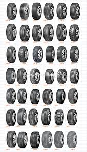 Chinese Brands Transking Firelion 11r22.5 295 75 22.5 Truck Tire ... Fuel D531 Hostage 1pc Wheels Matte Black Rims Strongarm Specialty Truck Equipment 12 Ton Large Wheel Removal Ultra Ultra 18 Best Toyota Images On Pinterest Trucks Board And Jeep Truck Neoterra Nt399 China Long Haul 29575r 225 Tires Japanese Off Road By Tuff Autosport Plus Rolling Big Power Rbp Custom Canton Luxxx Hd Tyres Gator Alloy For My Car Using Mobile Ios Or Android Wheelsonappcom Fd09cd5044ab2fa4727051_166679eb12a6c0da0f83efc29003491e7jpeg