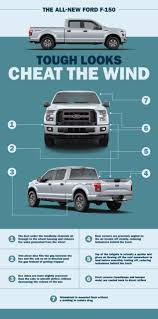 100 Kelley Blue Book Truck Ford Wins Brand Award The Reed FactorThe
