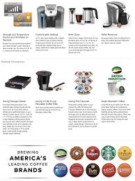 Keurig K575 Single Serve Programmable K Cup Coffee Maker