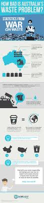 War On Waste Statistics Infographic | Same-Day Rubbish Removal Inside Puerto Ricos Food Truck Boom Eater 5 Tips To Eliminate Lines At Your Wedding Roaming Hunger How To Start A Business Startup Jungle Trucking Plan Template Free Fresh Inspirational Best Of Cart Accident Stastics Infographic Attorney Joe Bornstein Truck Wikipedia Give And Grub Giving Back Tampa Bay I Run For Wine Fun Fact Friday The Rise Of Cupcakes Food Special Events Vbgovcom City Virginia Beach