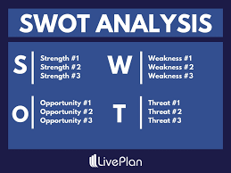 What Is A SWOT Analysis, And How To Do It Right (With ... How To Conduct An Effective Job Interview Question What Are Your Strengths And Weaknses List Of For Rumes Cover Letters Interviews 10 Technician Skills Resume Payment Format Essay Writing In A Town This Size Personal Strength Resume To Create For Examples Are The Best Ways Respond Questions Regarding 125 Common Questions Answers With Tips Creative Elementary Teacher Samples Students And Proposal Sample