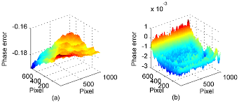 Matlab Ceil To Nearest 10 by Full Field Phase Error Detection And Compensation Method For
