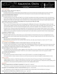 RESUME — AMANDA DATA 10 Best Food Safety Images On Pinterest Business Plan Truck Youtube Sample Free Maxresde Cmerge Business Executive Summary Insssrenterprisesco Pdf Genxeg Gallery By James Findley The Green Continuity Easy Aquascape Video Executive Summary Template Of Restaurant Editable Example Black Box Plans Fast And Partypix Me Fine Www Food Truck Plan Ppt 25 Coffee Ideas On Cart Mobile India Uk Anonalabs Pages