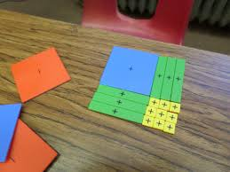 Algebra Tiles Color Template by Math U003d Love Completing The Square Interactive Notebook Page
