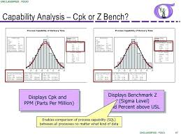 Excel Template For Capability Study Analysis Asctechco