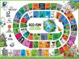 The Eco Fun Board Game