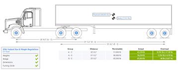 100 Truck Axle Weight Limits Bridge Formula S Calculator Science