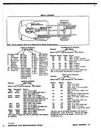 Chevy Motor Decoder - Impremedia.net Beautiful Ford Trucks Vin Decoder 7th And Pattison 100 Old Ford Truck 10 Historic Oldgmctruckscom 1955 To 1960 Gmc Truck Serial Numbers And Vin Used 2018 Sierra 2500 Denali Crew Cab Pickup In Rome Ga Near Brilliant Dodge 1978 1980 1500 12 Ton Pick Up 2016 3gtu2pec9gg220539 2009 For Sale Tacoma Wa 3392 Ranger Vin Coder Poshot Deargrahamcom 2017 Base Elevation Edition 1963 Gmc Decoderhtml Autos Weblog