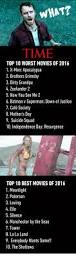 Marlon Wayans Halloween Worldstarhiphop by 25 Best Memes About Dirty Grandpa Dirty Grandpa Memes