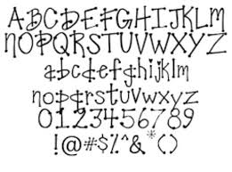 Different Types Letters Fonts Letters Font inside different