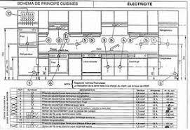 schema cuisine schema electrique cuisine schema electrique hotte cuisine schema