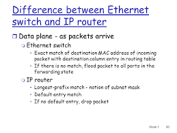 Difference between Ethernet switch and IP router