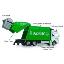 Buy Louis Will Garbage Truck Toy, Friction Powered 1:48 Pull-back ... Buy Children Toy Happy Scania Garbage Truck Online In India Kids Video 2 Arizona Toddlers Ecstatic To See Garbage Truck Abc11com Model Toys Abs Material Materials Handling Cleaning Drawing At Getdrawingscom Free For Personal Use Nkok Rc Great Item For As Well Adults New Toy Garbage Truck Kid Toys Puzzles Binkie Tv Learn Numbers Videos Youtube Abc Their A B Cs Trucks Xpgg Push Vehicles Trash Cans Amazoncouk Hot Sale Enlighten 11 2017 196 Pcs City Series