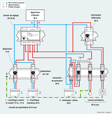 schéma de branchement d un délesteur trois circuits