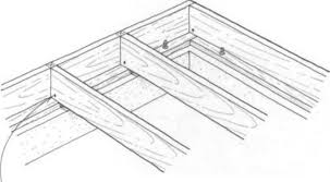 Distance Between Floor Joists by Floor System Library Builder