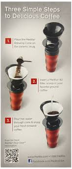 Melitta Coffee Maker Single Cup Pour Over Brewer With Travel Mug Red Pack Of 2 Amazon Grocery Gourmet Food