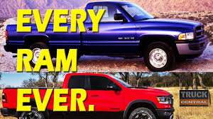 Dodge Ram Documentary | Truck Central - YouTube