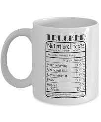 Funny Trucker Mug - Trucker Nutritional Facts - Truck Driver Gift Amazoncom This Truck Driver Is Black Tote Bags Shopping Canvas Kenya Road Safety And Health Programme Swhap Idlease Inc Idleaseinc Twitter Why Youre So Tired After Eating A Big Meal Greatist Gift For Him Funny Coffee Etsy Truck Driver Exercise Trucking In 2018 Pinterest Trucks Gifts Trucker Nutritional Facts Label Wowww Drsebi Remedies Natural Herbs Driving Traing Courses Proudly Located San Antonio Tx Help Drivers Comply With Laws Iglobal Llc Overcoming Barriers Unhealthy Settings Semantic Scholar Arthritis Patient Tanvir Lost 13kg 3mnths No Dietno Exercise