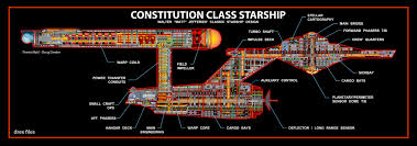 Starship Deck Plan Generator by Ex Astris Scientia Where Are The Jefferies Tubes