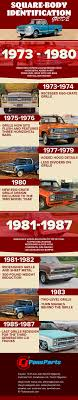 Square Body Chevy Identification Guide | C10 Square Body | CJ Pony Parts