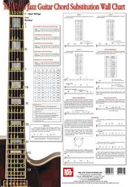 Rockin Around The Christmas Tree Chords Pdf by Best 10 Guitar Chord Chart Ideas On Pinterest Guitar Chords