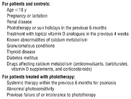 the effect of narrowband uv b treatment for psoriasis on vitamin d