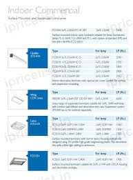 philips lighting catalogue decoratingspecial