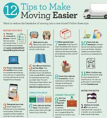 20 Must-Have Packing And Moving Products Guide Clock Tower Self Storage Coupons Rose Automotive Miscpage_12 One Way Moving Truck Rental Canada Online Portland Movers Pods Uhaul Help Load Unload Camelback Moving Your Local Phoenix Arizona Movers Air Miles Reno Depot Berlin City Nissan Coupons Oil Change Specials Terre Haute In Indianapolis Mattoon Enterprise Plus Upgrade Coupon Rentacar Penske Cyber Monday Deals At Bass Pro Pods Nutri Ninja Truck Rental Los Angeles California Best For You Deals