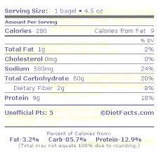 Panera Pumpkin Spice Latte Calories by Get 40 Discount Panera Bread Menu Nutrition Pdf