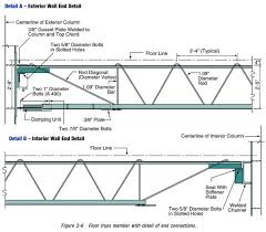 Distance Between Floor Joists by 9 11 Research The Floors