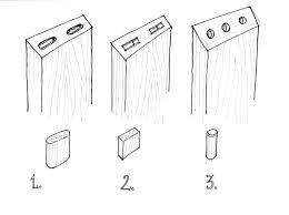 Hardwood Floor Spline Glue by 4 Ways To Reinforce A Miter Joint When Gluing A Waterfall