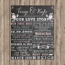 Rhcom Housewarming Our First Home Printable Party Invitation Modern Rustic Minimalist Invite Chalkboard Love Story