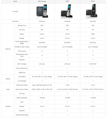 Yealink W60 DECT Package IP Phone System - VoIP Supply Infographic What Is Voip 3cx Buy Phones Phone Systems Online Australia Alink 10 Best Uk Providers Jan 2018 Guide 15 For Business Provider 2017 Download Free Henjane Evolve Ip System Pricing Features Reviews Comparison Of 3line Hd Sip Phone Xp0120p Xorcom Pbx Analog Vs Digital Choosing The Right You Small 877 9483665 Voip Request Quote Ringmeio A Telephone Internet Or Traditional