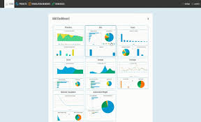 New Home Page Analytics Dashboards to Track Localization