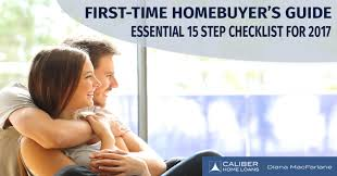 First Time Homebuyer Guide And Checklist