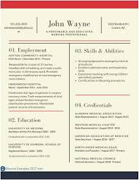 Best Free Resume Templates 2017 Cute Use Federal Resume ... 10 2016 Resume Samples Riot Worlds Resume Format 12 Free To Download Word Mplates Security Guard Sample Writing Tips Genius Interior Design Monstercom Federal Job Jasonkellyphotoco Federal Template Amazing Entrylevel Nurse Teacher Examples For Elementary School Locksmithcovington Courier Samples 1 Resource Templates Skills 20 Weekly Mplate