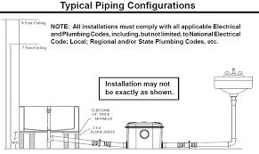 Basement Bathroom Sewage Ejector Pump by Macerating Toilets Upflush Sewage Systems For Basements